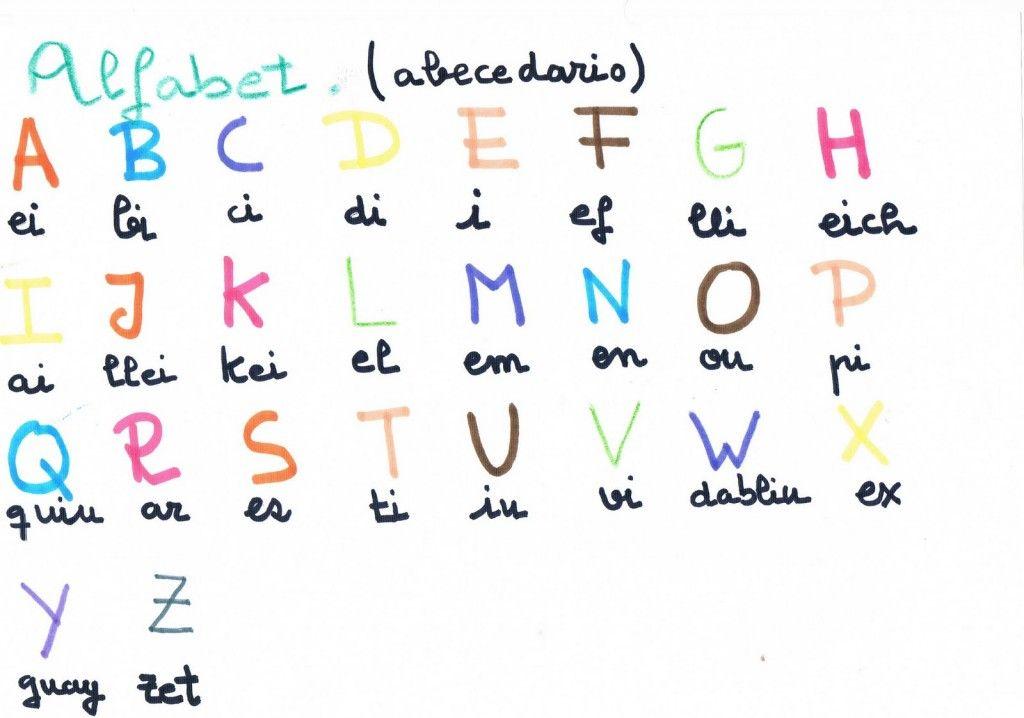 el-abecedario-en-ingles.jpg