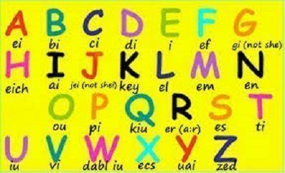 Abecedario en Ingles - aprender inglés rápido y fácil