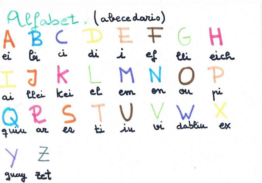 Cancion del abecedario en ingles