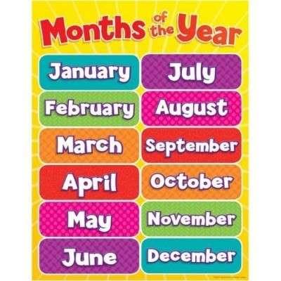 Meses del año